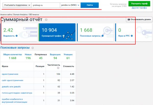 Фото - Serpstat — анализ сайта, конкурентов и сравнение доменов
